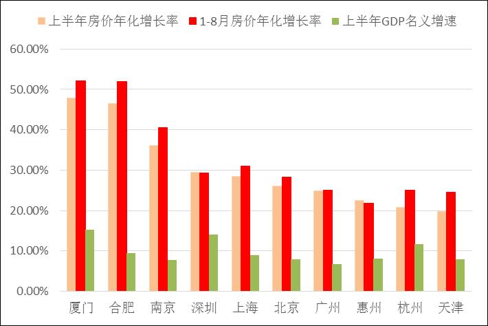 名义GDP_反应名义gdp的统计图