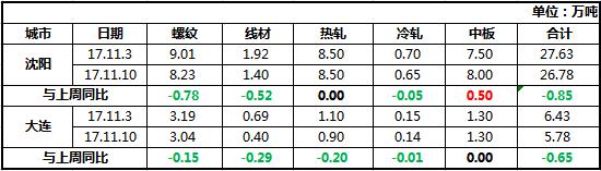 大奖娱乐官网