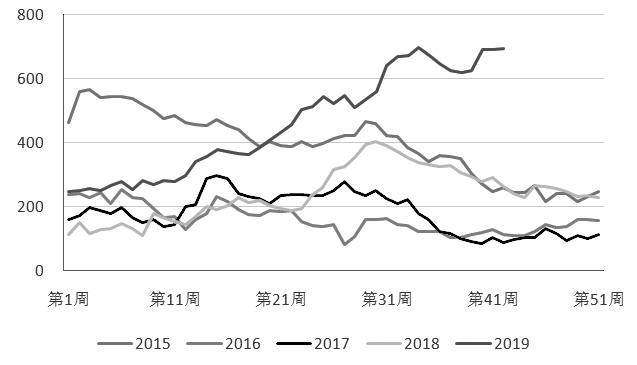 焦炭期价继续寻底